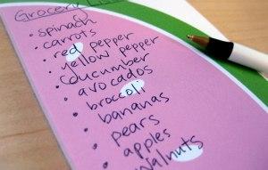 Healthy Food Checklist